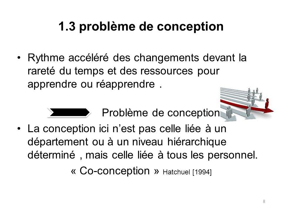 1.3 problème de conception Rythme accéléré des changements devant la rareté du temps et des ressources pour apprendre ou réapprendre. Problème de conc