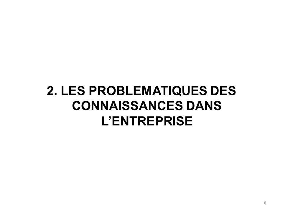 2. LES PROBLEMATIQUES DES CONNAISSANCES DANS LENTREPRISE 9