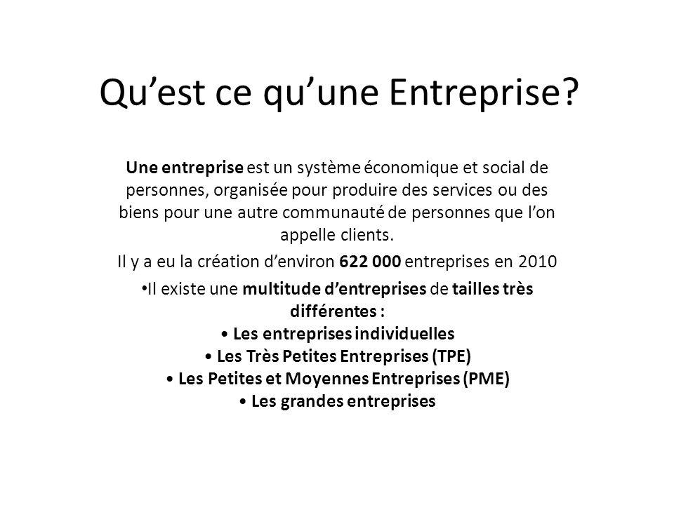 Quest ce quune Entreprise? Une entreprise est un système économique et social de personnes, organisée pour produire des services ou des biens pour une