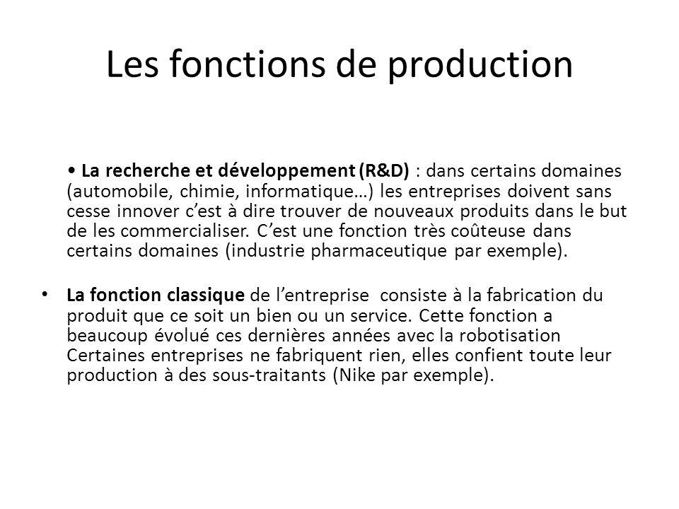 Les fonctions de production La recherche et développement (R&D) : dans certains domaines (automobile, chimie, informatique…) les entreprises doivent s