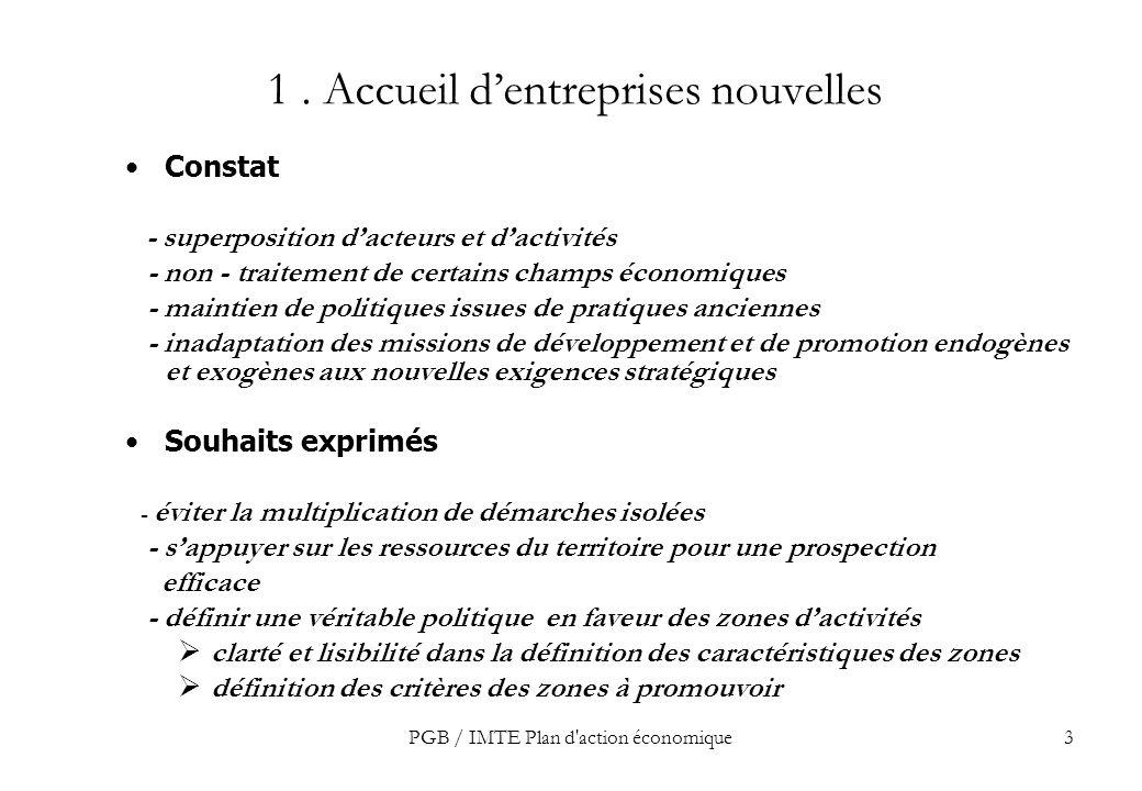 PGB / IMTE Plan d action économique3 1.