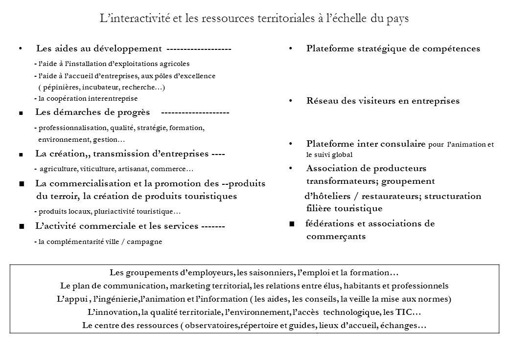 PGB / IMTE Plan d action économique37 Linteractivité et les ressources territoriales à léchelle du pays Les aides au développement ------------------- - laide à linstallation dexploitations agricoles - laide à laccueil dentreprises, aux pôles dexcellence ( pépinières, incubateur, recherche…) - la coopération interentreprise Les démarches de progrès -------------------- - professionnalisation, qualité, stratégie, formation, environnement, gestion… La création,, transmission dentreprises ---- - agriculture, viticulture, artisanat, commerce… La commercialisation et la promotion des --produits du terroir, la création de produits touristiques - produits locaux, pluriactivité touristique… Lactivité commerciale et les services ------- - la complémentarité ville / campagne Plateforme stratégique de compétences Réseau des visiteurs en entreprises Plateforme inter consulaire pour lanimation et le suivi global Association de producteurs transformateurs; groupement dhôteliers / restaurateurs; structuration filière touristique fédérations et associations de commerçants Les groupements demployeurs, les saisonniers, lemploi et la formation… Le plan de communication, marketing territorial, les relations entre élus, habitants et professionnels Lappui, lingénierie,lanimation et linformation ( les aides, les conseils, la veille la mise aux normes) Linnovation, la qualité territoriale, lenvironnement, laccès technologique, les TIC… Le centre des ressources ( observatoires,répertoire et guides, lieux daccueil, échanges…