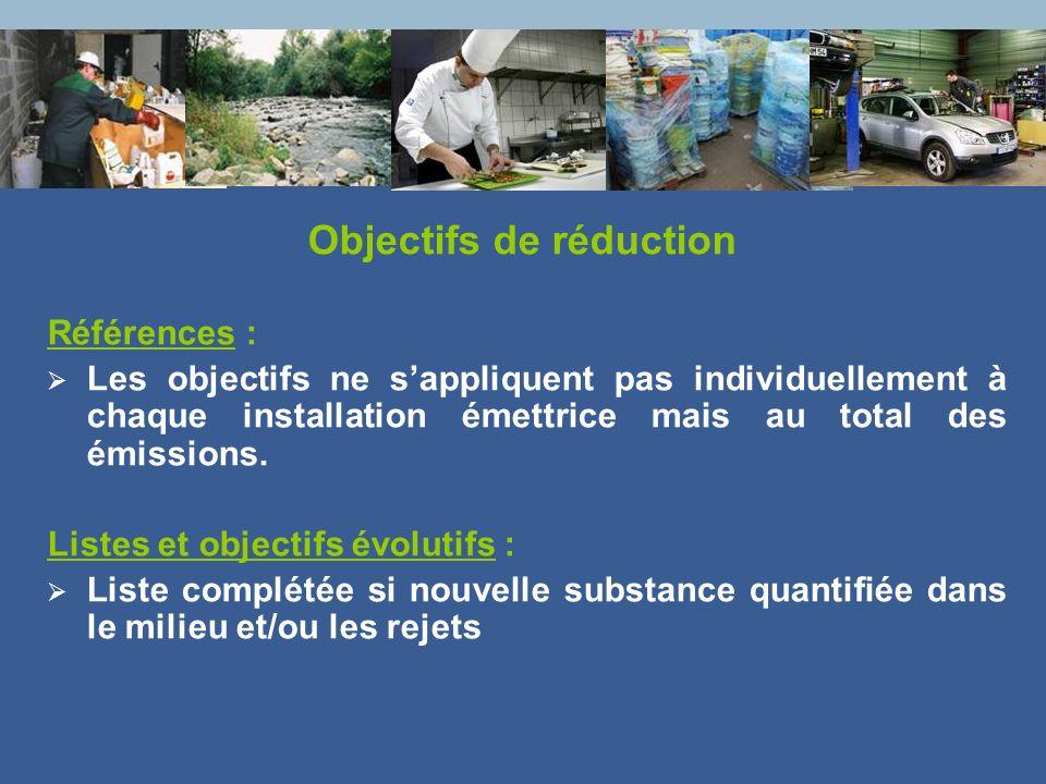 Références : Les objectifs ne sappliquent pas individuellement à chaque installation émettrice mais au total des émissions.