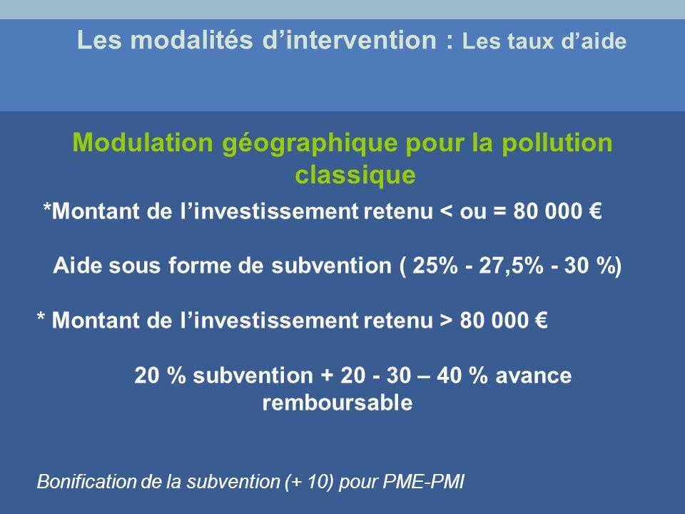 *Montant de linvestissement retenu < ou = 80 000 Aide sous forme de subvention ( 25% - 27,5% - 30 %) * Montant de linvestissement retenu > 80 000 20 %