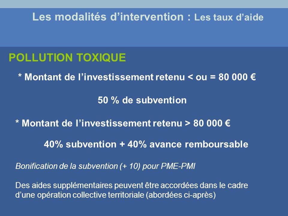 * Montant de linvestissement retenu < ou = 80 000 50 % de subvention * Montant de linvestissement retenu > 80 000 40% subvention + 40% avance rembours