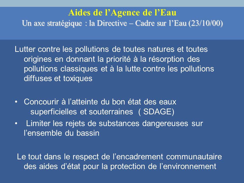 Un axe stratégique : la Directive – Cadre sur lEau (23/10/00) Aides de lAgence de lEau Un axe stratégique : la Directive – Cadre sur lEau (23/10/00) L