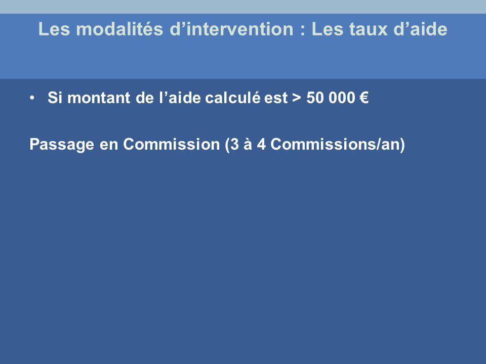 Si montant de laide calculé est > 50 000 Passage en Commission (3 à 4 Commissions/an) Les modalités dintervention : Les taux daide
