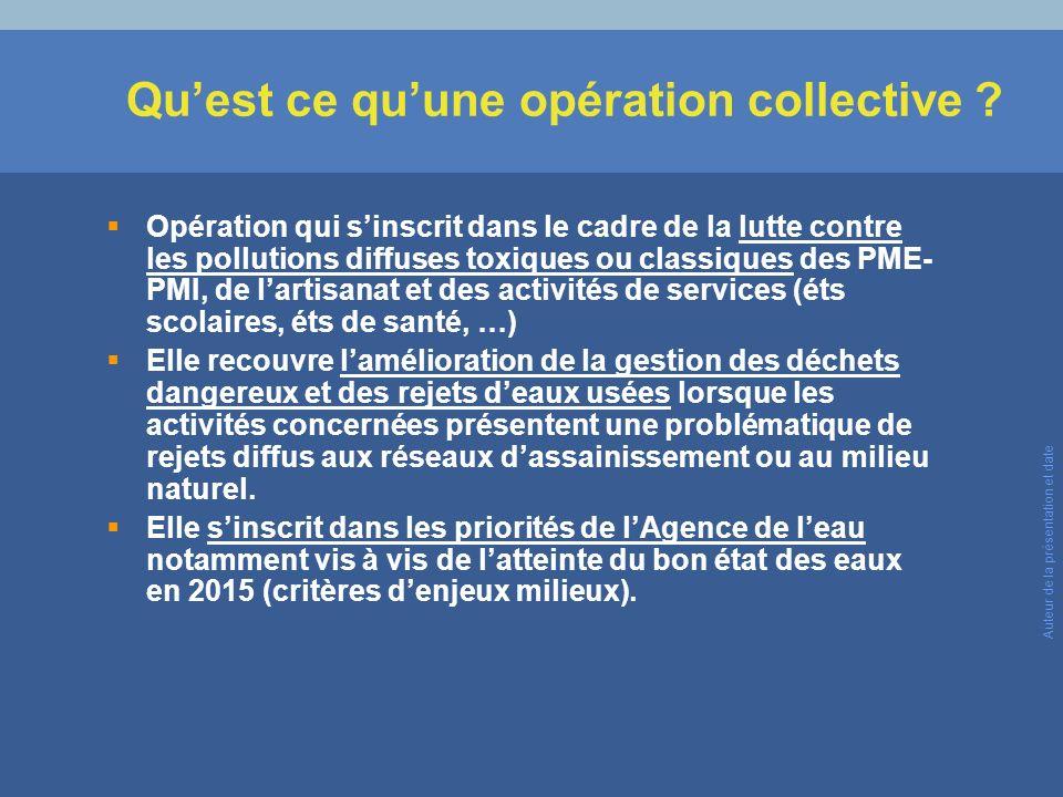 Quest ce quune opération collective ? Opération qui sinscrit dans le cadre de la lutte contre les pollutions diffuses toxiques ou classiques des PME-