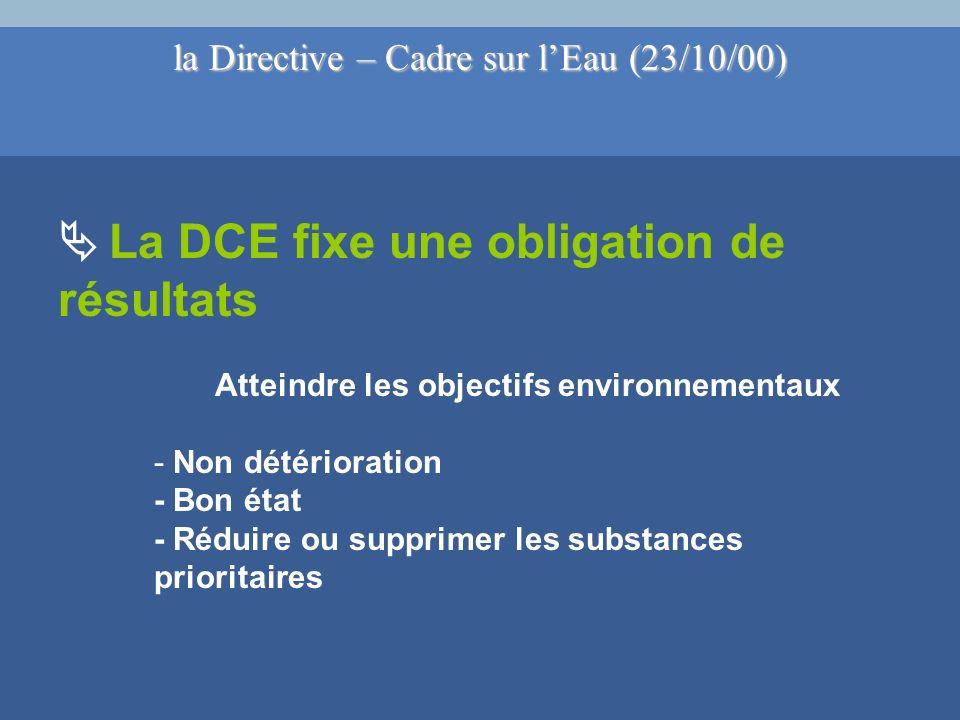 la Directive – Cadre sur lEau (23/10/00) La DCE fixe une obligation de résultats Atteindre les objectifs environnementaux - Non détérioration - Bon état - Réduire ou supprimer les substances prioritaires