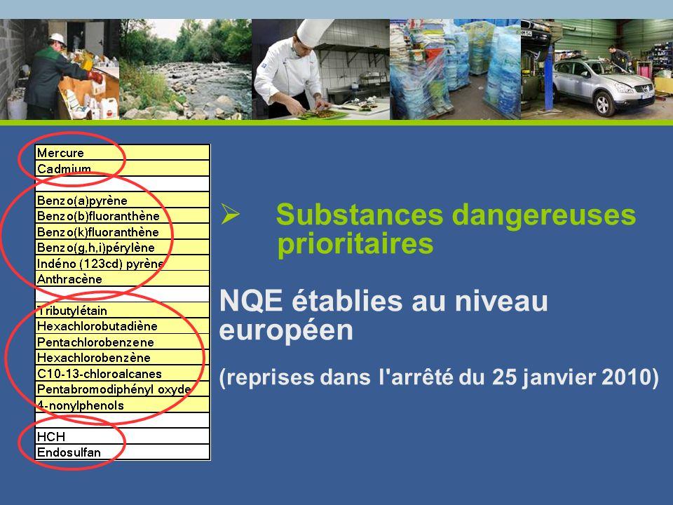 Substances dangereuses prioritaires NQE établies au niveau européen (reprises dans l'arrêté du 25 janvier 2010)