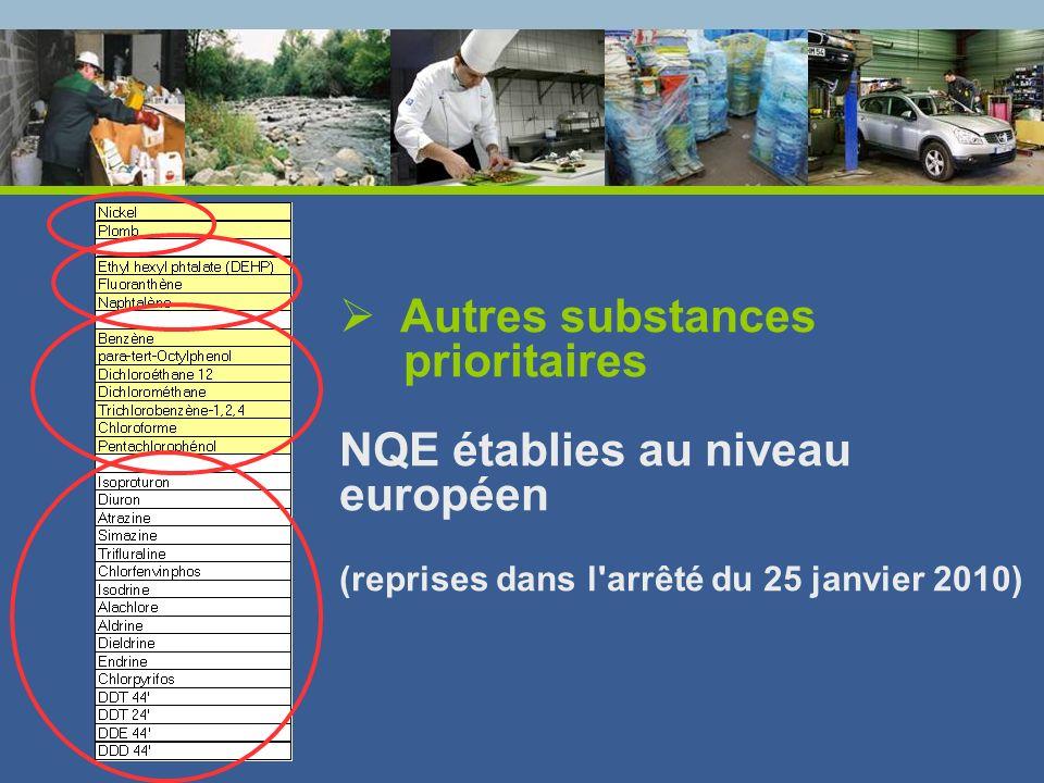 Bon état chimique : Respect des NQE pour l ensemble de ces substances (substances prioritaires et dangereuses prioritaires)