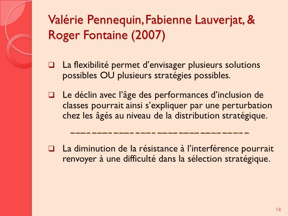 Valérie Pennequin, Fabienne Lauverjat, & Roger Fontaine (2007) La flexibilité permet denvisager plusieurs solutions possibles OU plusieurs stratégies