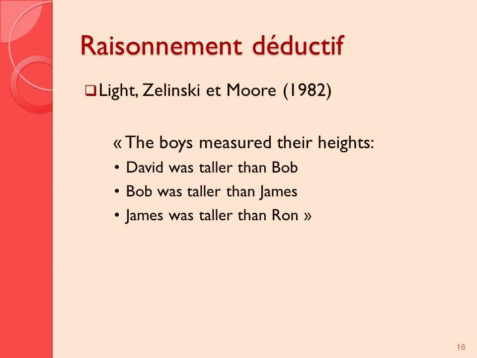 Raisonnement déductif Light, Zelinski et Moore (1982) « The boys measured their heights: David was taller than Bob Bob was taller than James James was taller than Ron » 16
