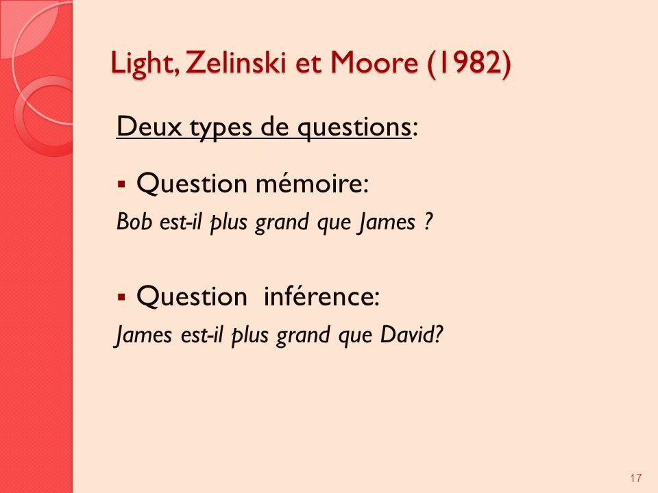 Light, Zelinski et Moore (1982) Deux types de questions: Question mémoire: Bob est-il plus grand que James ? Question inférence: James est-il plus gra