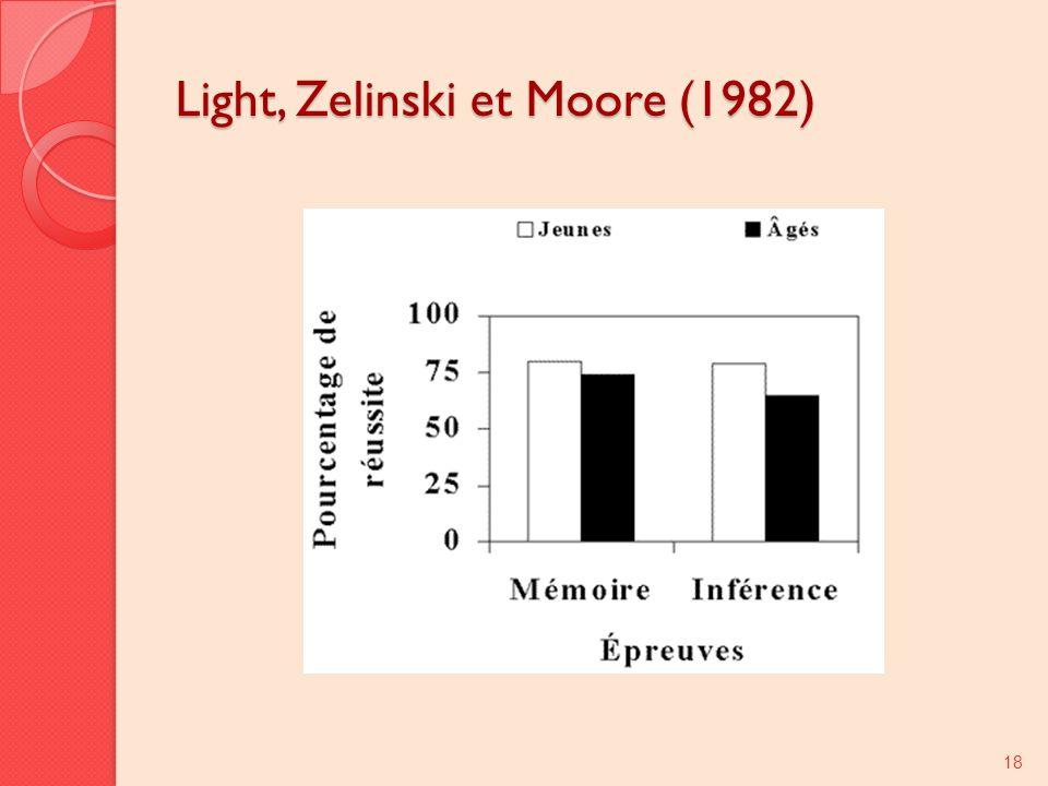 Light, Zelinski et Moore (1982) 18