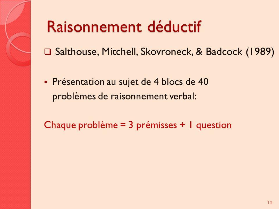 Raisonnement déductif Salthouse, Mitchell, Skovroneck, & Badcock (1989) Présentation au sujet de 4 blocs de 40 problèmes de raisonnement verbal: Chaque problème = 3 prémisses + 1 question 19