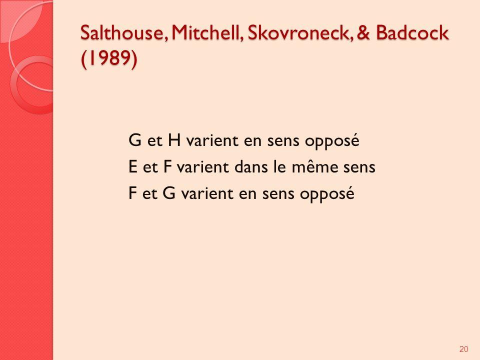 Salthouse, Mitchell, Skovroneck, & Badcock (1989) G et H varient en sens opposé E et F varient dans le même sens F et G varient en sens opposé 20