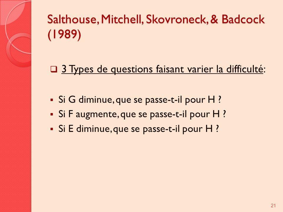 Salthouse, Mitchell, Skovroneck, & Badcock (1989) 3 Types de questions faisant varier la difficulté: Si G diminue, que se passe-t-il pour H ? Si F aug