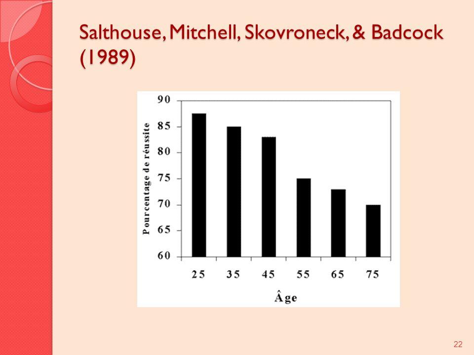 Salthouse, Mitchell, Skovroneck, & Badcock (1989) 22