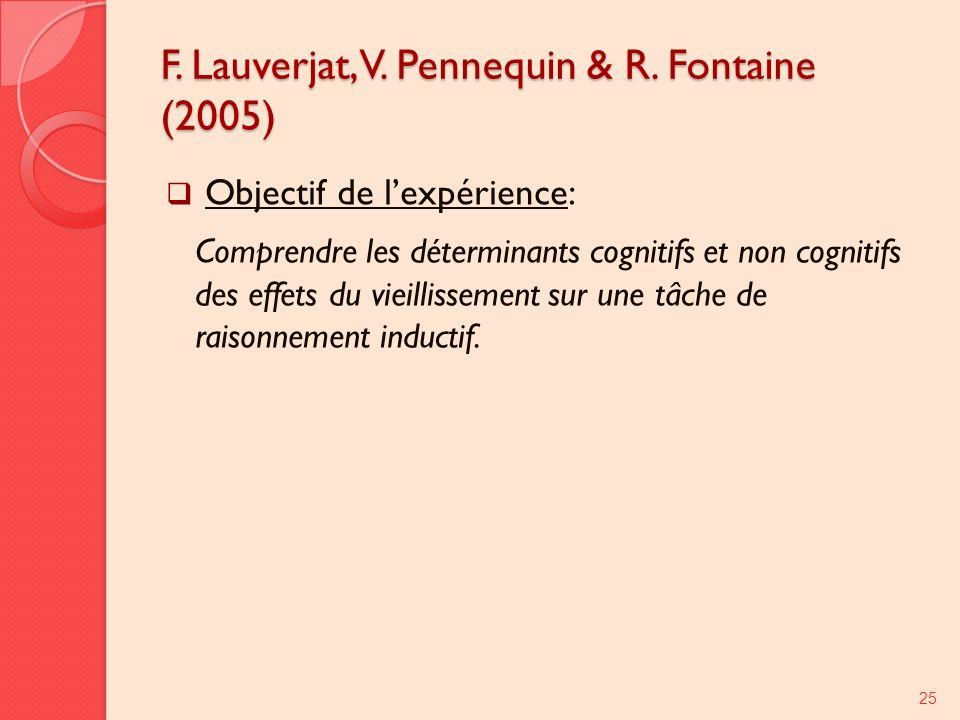 F. Lauverjat, V. Pennequin & R. Fontaine (2005) Objectif de lexpérience: Comprendre les déterminants cognitifs et non cognitifs des effets du vieillis
