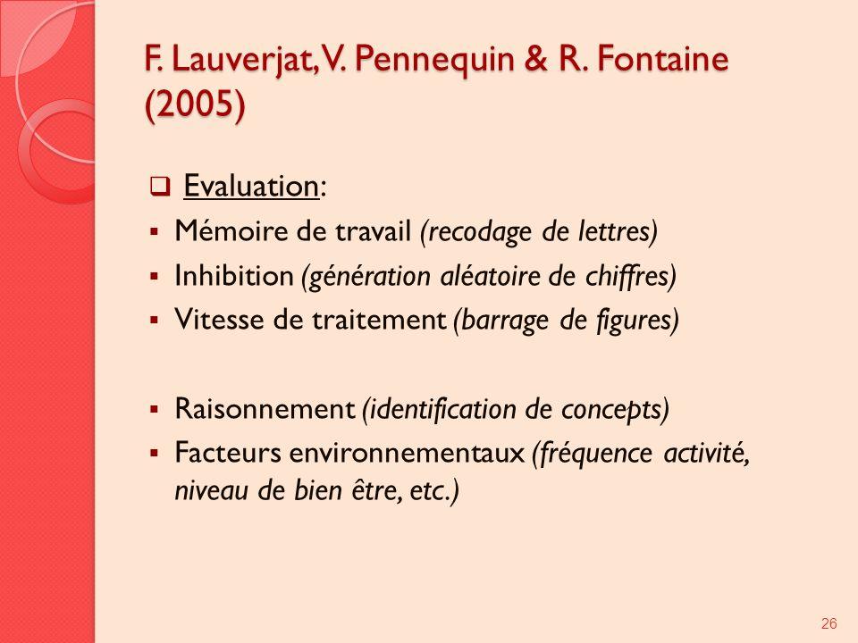 F. Lauverjat, V. Pennequin & R. Fontaine (2005) Evaluation: Mémoire de travail (recodage de lettres) Inhibition (génération aléatoire de chiffres) Vit
