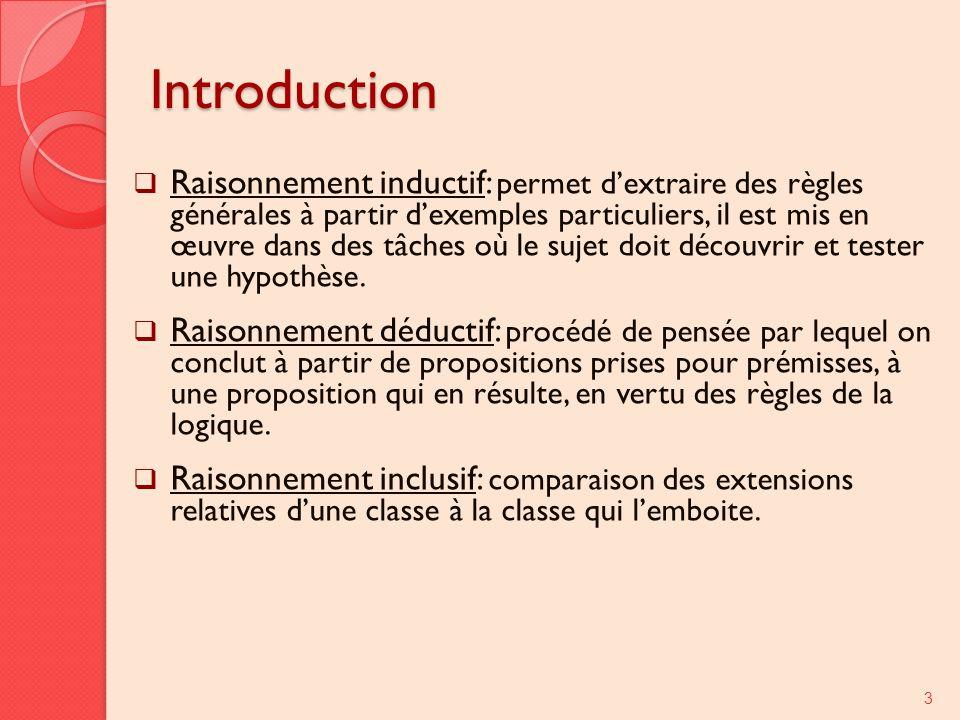 Introduction Raisonnement inductif: permet dextraire des règles générales à partir dexemples particuliers, il est mis en œuvre dans des tâches où le sujet doit découvrir et tester une hypothèse.