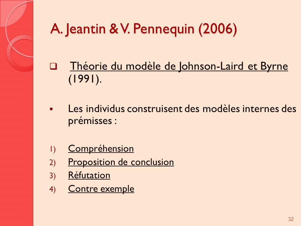 A. Jeantin & V. Pennequin (2006) Théorie du modèle de Johnson-Laird et Byrne (1991). Les individus construisent des modèles internes des prémisses : 1