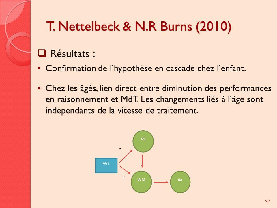 T. Nettelbeck & N.R Burns (2010) Résultats : Confirmation de lhypothèse en cascade chez lenfant. Chez les âgés, lien direct entre diminution des perfo