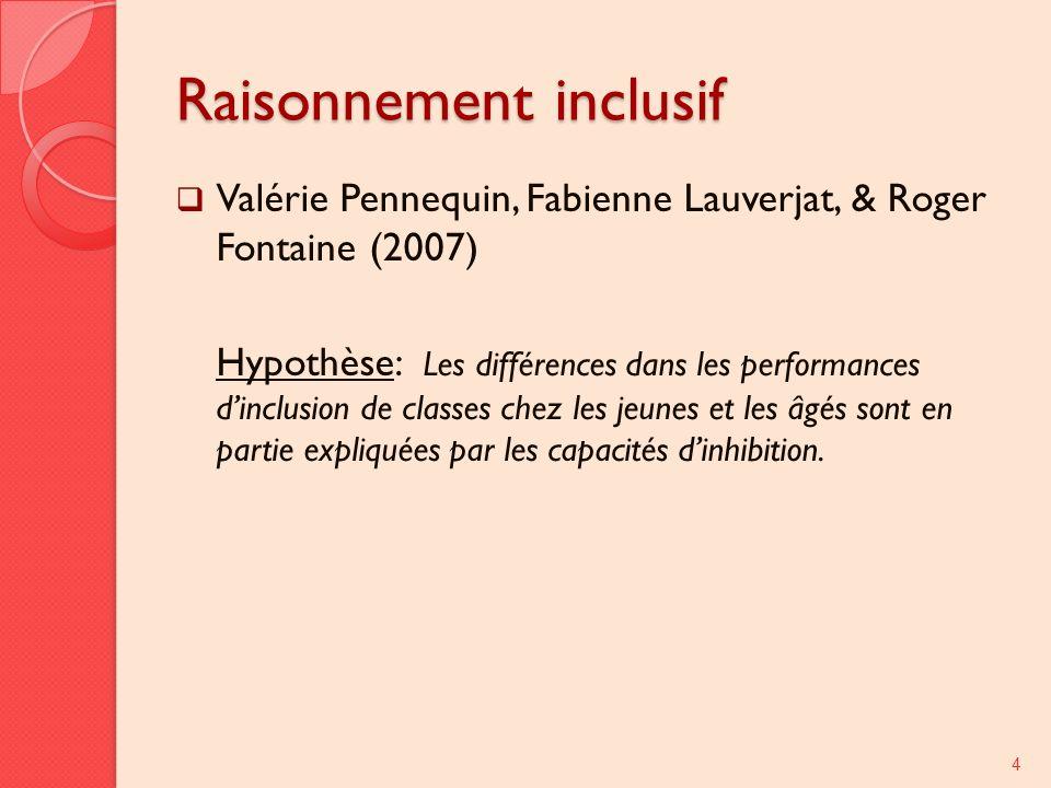 Raisonnement inclusif Valérie Pennequin, Fabienne Lauverjat, & Roger Fontaine (2007) Hypothèse: Les différences dans les performances dinclusion de cl