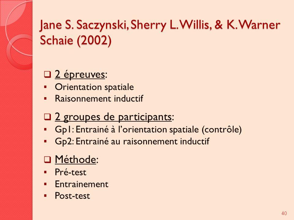 Jane S. Saczynski, Sherry L. Willis, & K. Warner Schaie (2002) 2 épreuves: Orientation spatiale Raisonnement inductif 2 groupes de participants: Gp1: