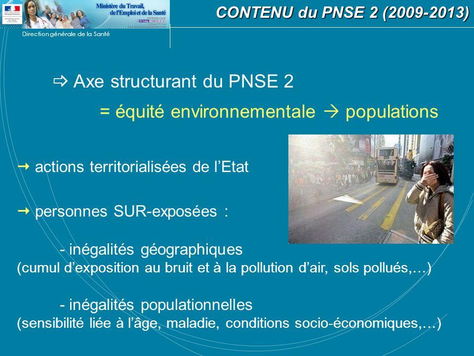 Direction générale de la Santé actions territorialisées de lEtat CONTENU du PNSE 2 (2009-2013) Axe structurant du PNSE 2 = équité environnementale pop