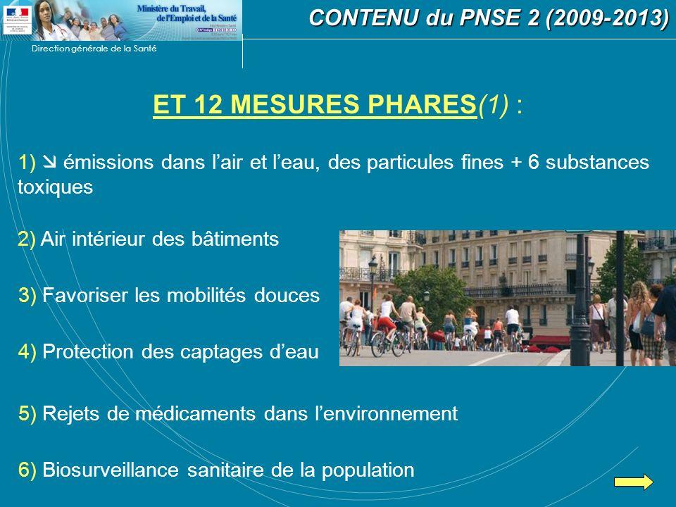 Direction générale de la Santé CONTENU du PNSE 2 (2009-2013) CONTENU du PNSE 2 (2009-2013) ET 12 MESURES PHARES(1) : 1) émissions dans lair et leau, d