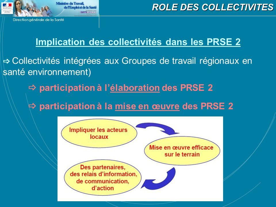 Direction générale de la Santé ROLE DES COLLECTIVITES Implication des collectivités dans les PRSE 2 Collectivités intégrées aux Groupes de travail rég