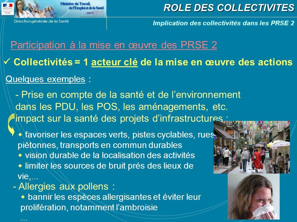 Direction générale de la Santé ROLE DES COLLECTIVITES Participation à la mise en œuvre des PRSE 2 Implication des collectivités dans les PRSE 2 Collec