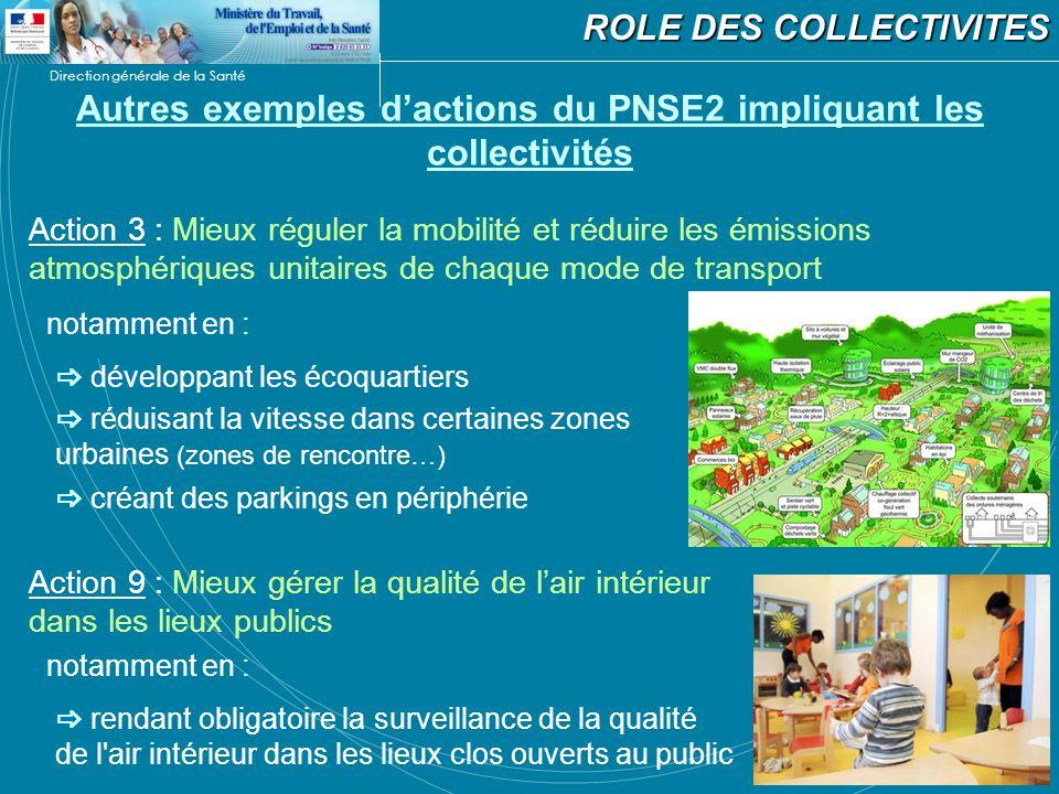Direction générale de la Santé ROLE DES COLLECTIVITES Autres exemples dactions du PNSE2 impliquant les collectivités Action 3 : Mieux réguler la mobil