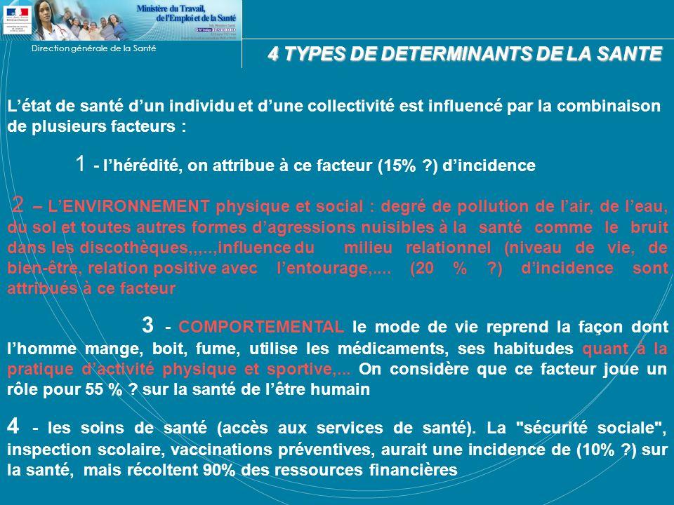 Direction générale de la Santé Létat de santé dun individu et dune collectivité est influencé par la combinaison de plusieurs facteurs : 1 - lhérédité