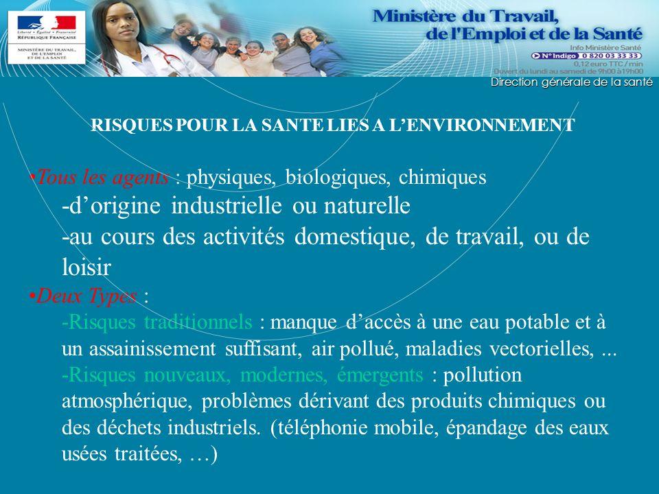 Direction générale de la Santé RISQUES POUR LA SANTE LIES A LENVIRONNEMENT Tous les agents : physiques, biologiques, chimiques -dorigine industrielle