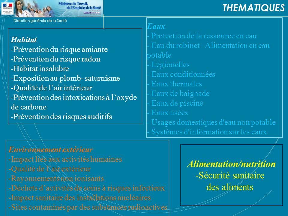 Direction générale de la Santé THEMATIQUES Eaux - Protection de la ressource en eau - Eau du robinet –Alimentation en eau potable - Légionelles - Eaux
