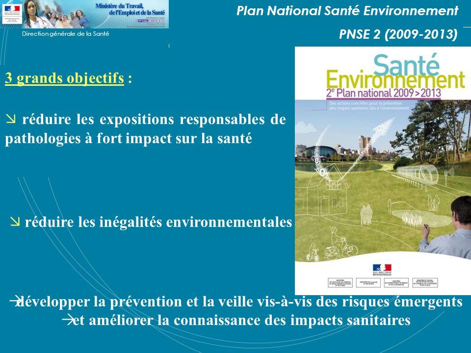 Direction générale de la Santé Plan National Santé Environnement PNSE 2 (2009-2013) 3 grands objectifs : réduire les expositions responsables de patho