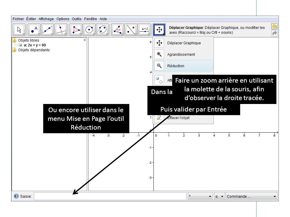 Dans la zone de saisie taper : 2x+y=90 Puis valider par Entrée Faire un zoom arrière en utilisant la molette de la souris, afin dobserver la droite tr