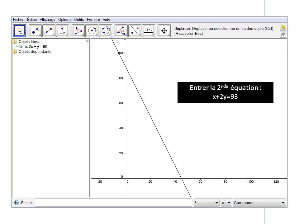 Entrer la 2 nde équation : x+2y=93