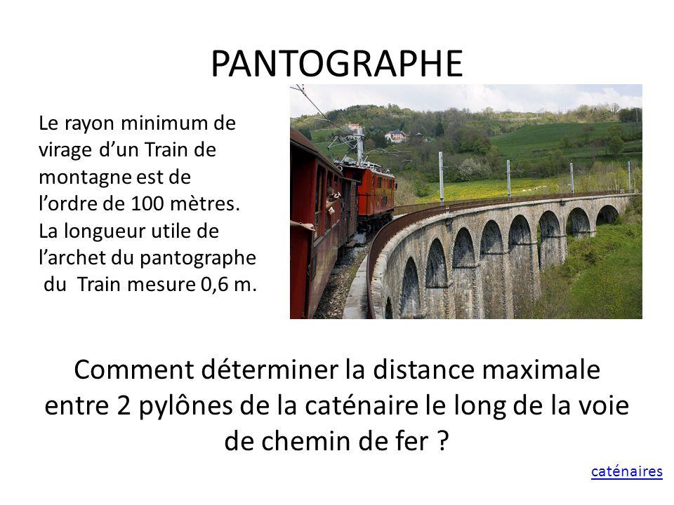 PANTOGRAPHE Comment déterminer la distance maximale entre 2 pylônes de la caténaire le long de la voie de chemin de fer ? Le rayon minimum de virage d