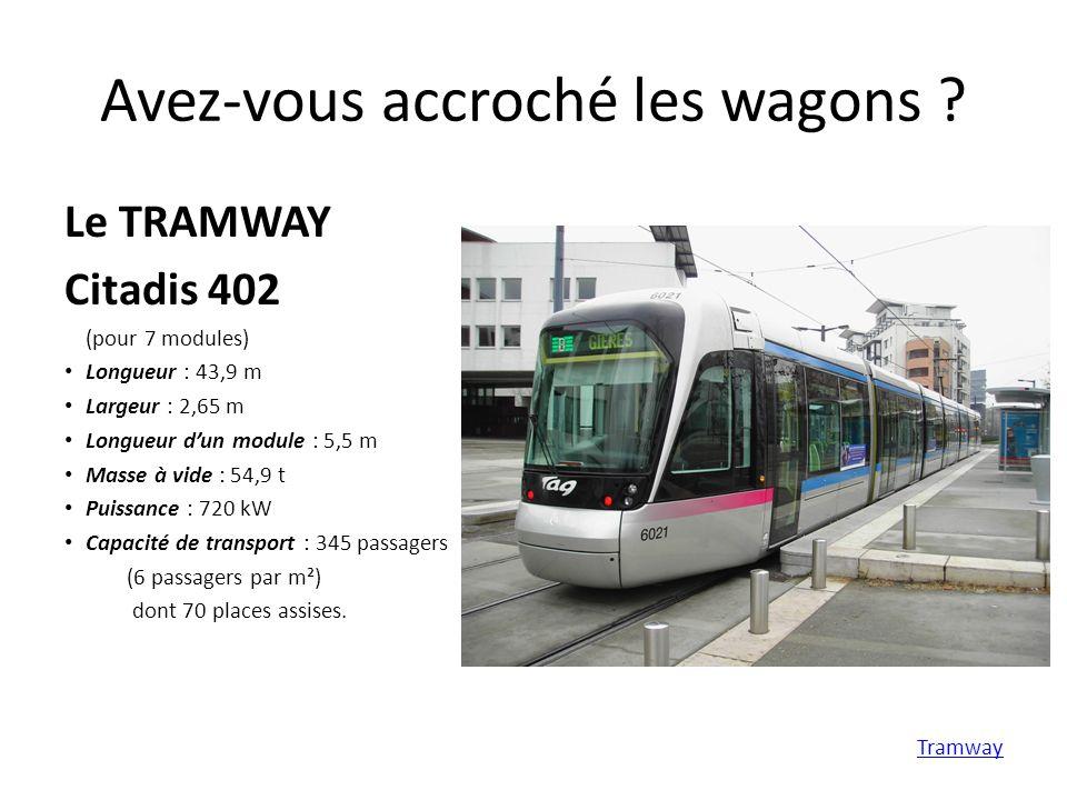 Avez-vous accroché les wagons ? Le TRAMWAY Citadis 402 (pour 7 modules) Longueur : 43,9 m Largeur : 2,65 m Longueur dun module : 5,5 m Masse à vide :