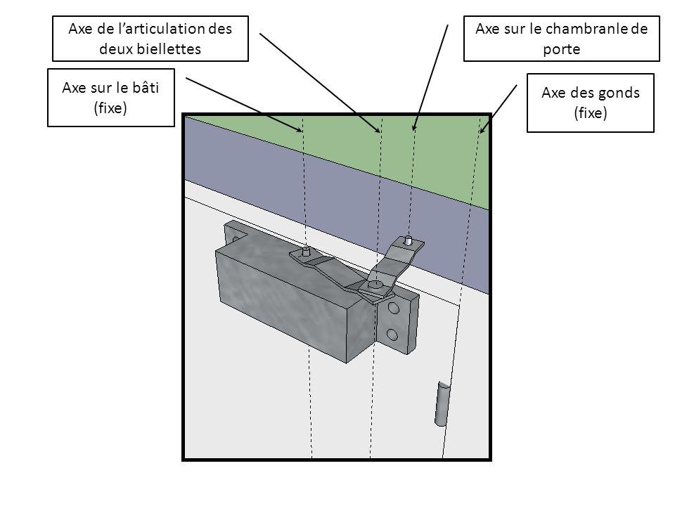 Axe des gonds (fixe) Axe sur le chambranle de porte Axe de larticulation des deux biellettes Axe sur le bâti (fixe)