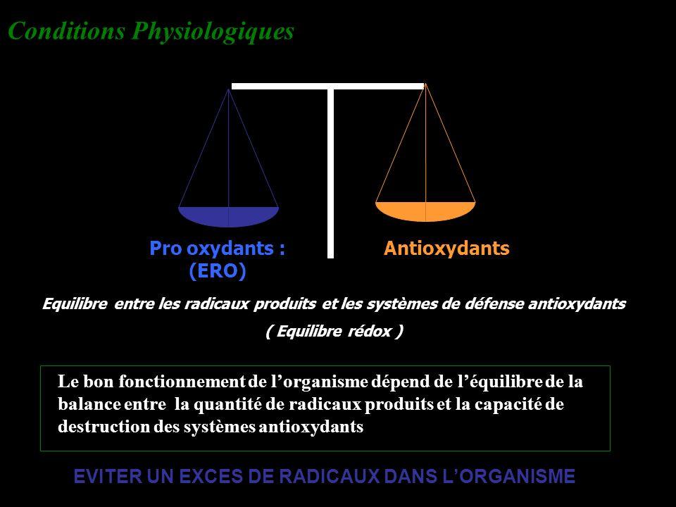Pro oxydants : (ERO) Antioxydants Equilibre entre les radicaux produits et les systèmes de défense antioxydants ( Equilibre rédox ) Le bon fonctionnem