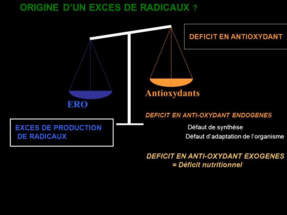 ORIGINE DUN EXCES DE RADICAUX ? ERO Antioxydants DEFICIT EN ANTI-OXYDANT EXOGENES = Déficit nutritionnel DEFICIT EN ANTI-OXYDANT ENDOGENES Défaut de s