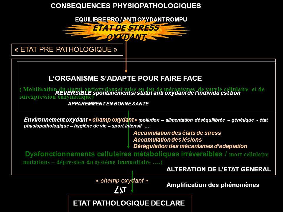 EQUILIBRE PRO / ANTI OXYDANT ROMPU ETAT DE STRESS OXYDANT LORGANISME SADAPTE POUR FAIRE FACE Dysfonctionnements cellulaires métaboliques irréversibles