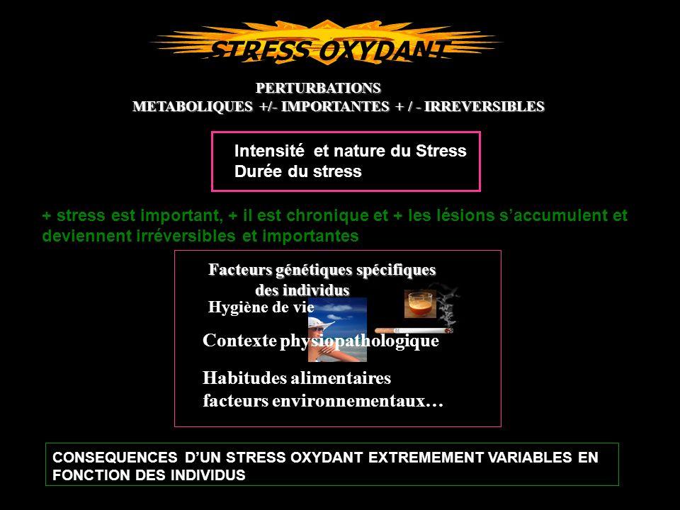 STRESS OXYDANT PERTURBATIONS PERTURBATIONS METABOLIQUES +/- IMPORTANTES + / - IRREVERSIBLES Hygiène de vie Facteurs génétiques spécifiques des individ