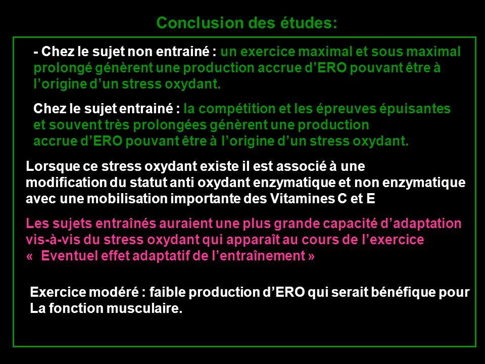 - Chez le sujet non entrainé : un exercice maximal et sous maximal prolongé génèrent une production accrue dERO pouvant être à lorigine dun stress oxy