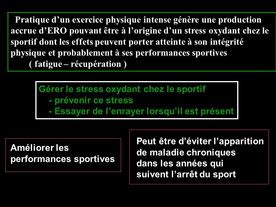 Pratique dun exercice physique intense génère une production accrue dERO pouvant être à lorigine dun stress oxydant chez le sportif dont les effets pe